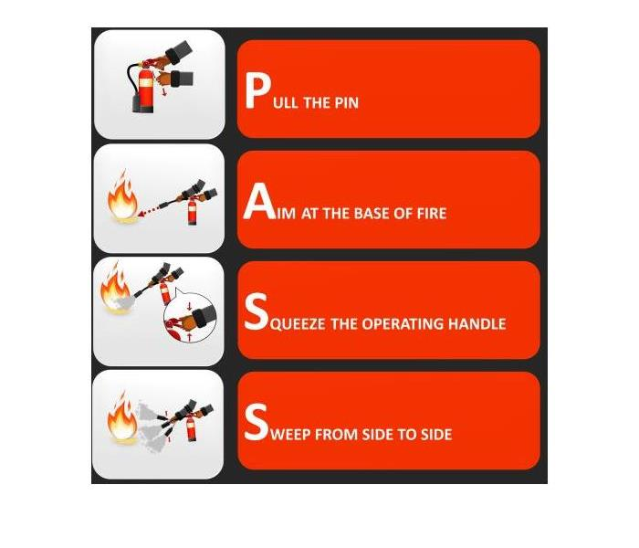Anagram for how to use a fire extinguisher. PASS - Pull, Aim, Squeeze, sweep